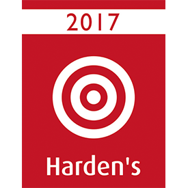 hardens guide